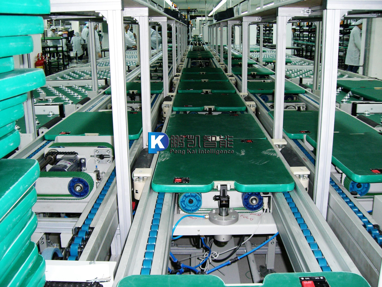 在流水线设备的大军中,全主动生产线发展的很快